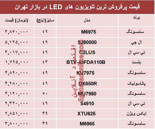 نرخ انواع تلویزیونهای LED در بازار