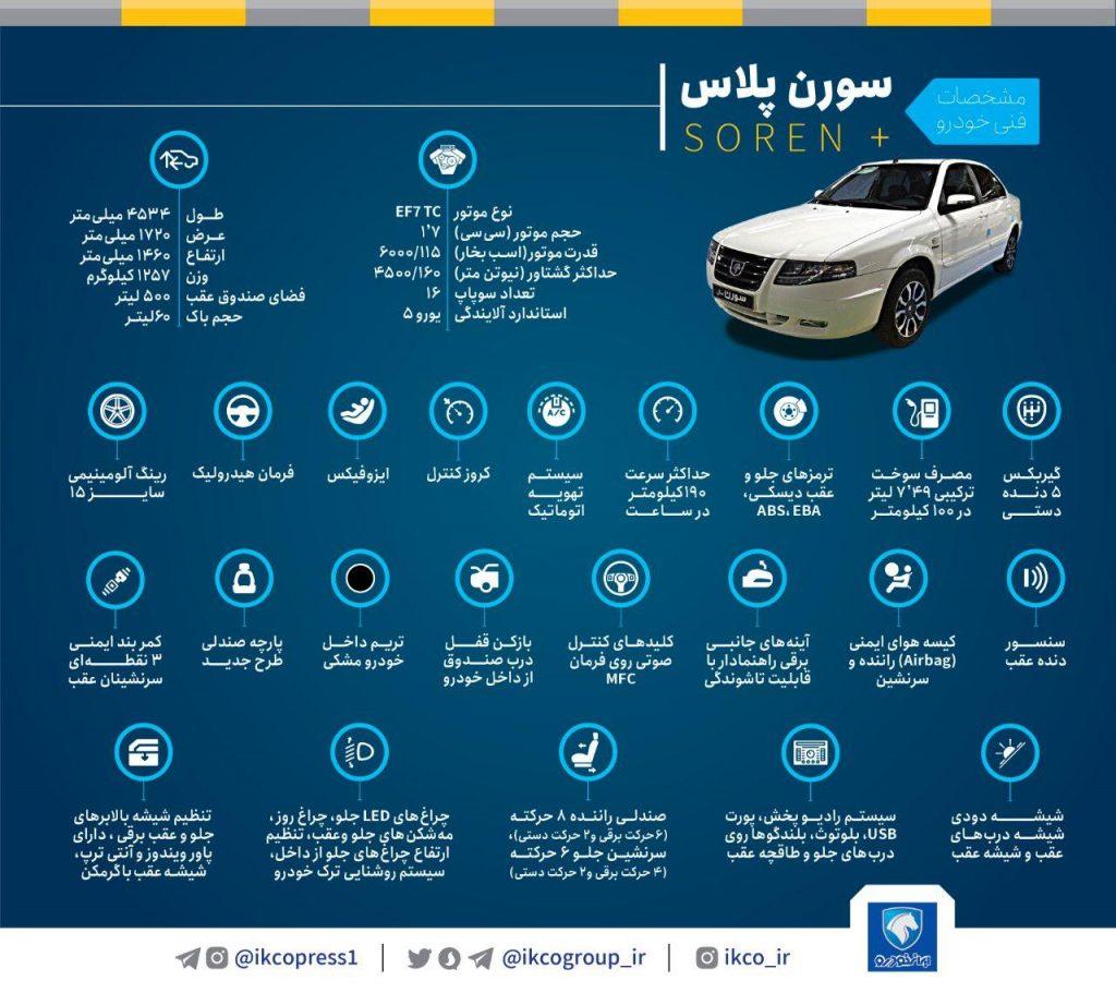 مشخصات و امکانات محصول جدید ایران خودرو اعلام شد