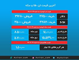 آخرین قیمت ارز، طلا و سکه/ سه شنبه ۲۹ مهر (اینفوگرافیک)