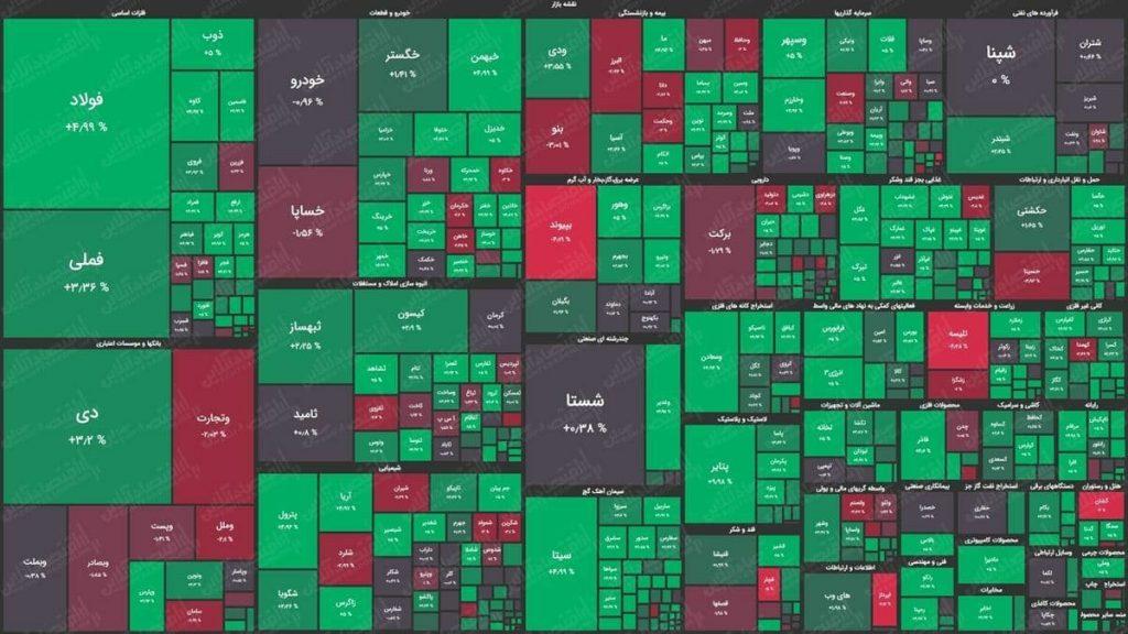 نقشه بورس امروز بر اساس ارزش معاملات/آغاز هفته با سبزپوش شدن بازار