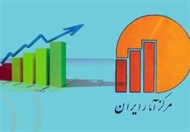 مرکز آمار: تورم تولیدکننده ۱۶.۸ درصد شد